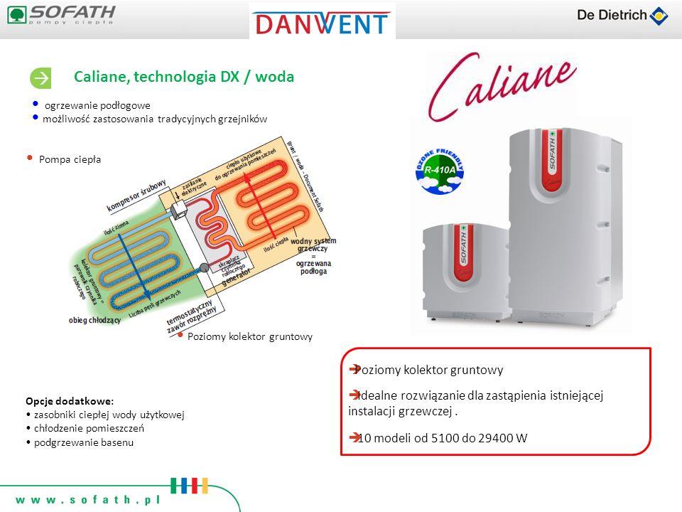 Poziomy kolektor gruntowy Pompa ciepła Caliane, technologia DX / woda Poziomy kolektor gruntowy Idealne rozwiązanie dla zastąpienia istniejącej instal