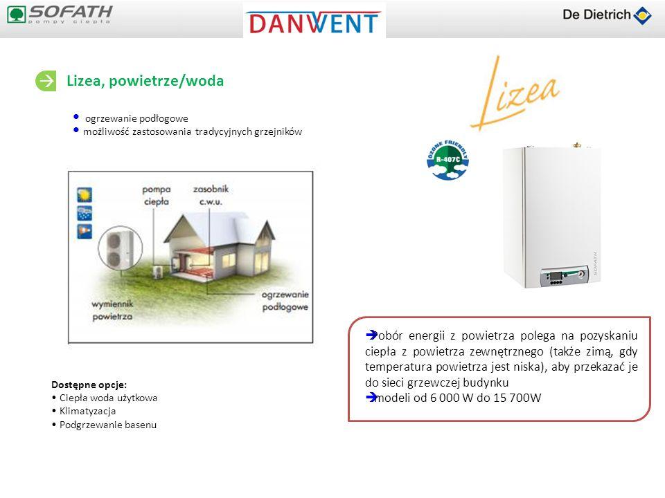 Lizea, powietrze/woda Pobór energii z powietrza polega na pozyskaniu ciepła z powietrza zewnętrznego (także zimą, gdy temperatura powietrza jest niska