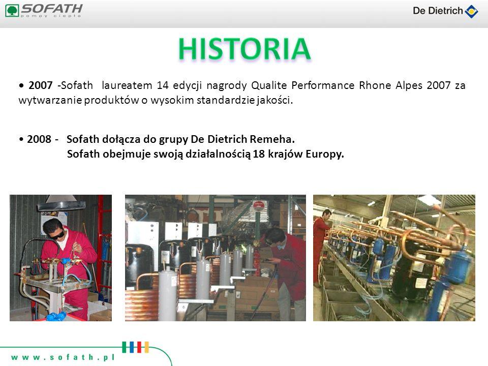 2007 -Sofath laureatem 14 edycji nagrody Qualite Performance Rhone Alpes 2007 za wytwarzanie produktów o wysokim standardzie jakości. 2008 - Sofath do