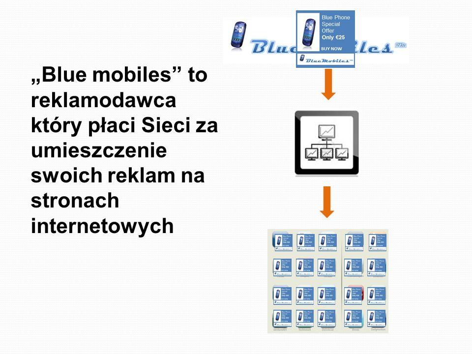 BUY NOW Blue mobiles to reklamodawca który płaci Sieci za umieszczenie swoich reklam na stronach internetowych