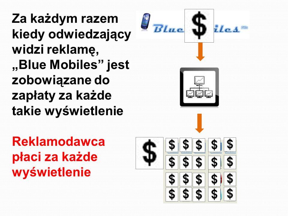 BUY NOW Za każdym razem kiedy odwiedzający widzi reklamę, Blue Mobiles jest zobowiązane do zapłaty za każde takie wyświetlenie Reklamodawca płaci za k