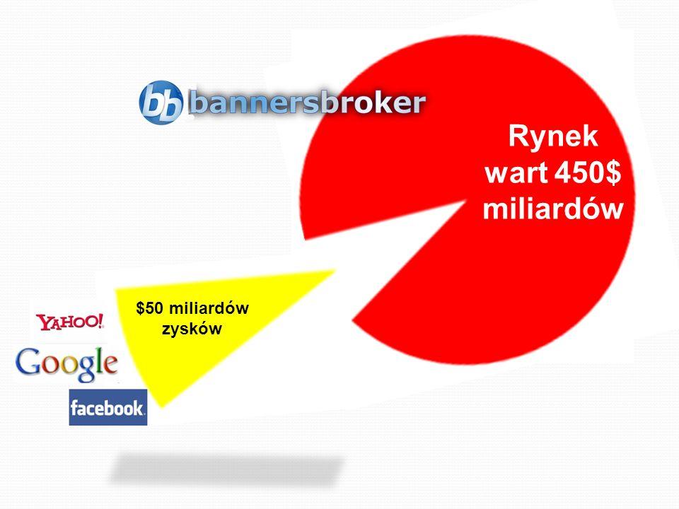 $500 BILLION MARKET $450 BILLION MARKET $50 miliardów zysków Rynek wart 450$ miliardów