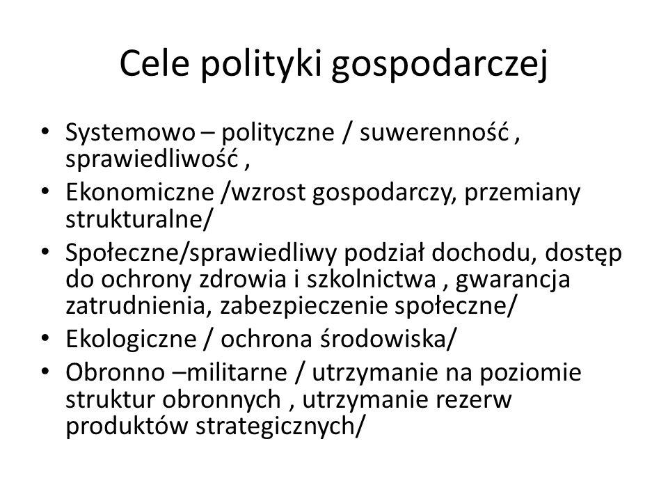 Cele polityki gospodarczej Systemowo – polityczne / suwerenność, sprawiedliwość, Ekonomiczne /wzrost gospodarczy, przemiany strukturalne/ Społeczne/sp