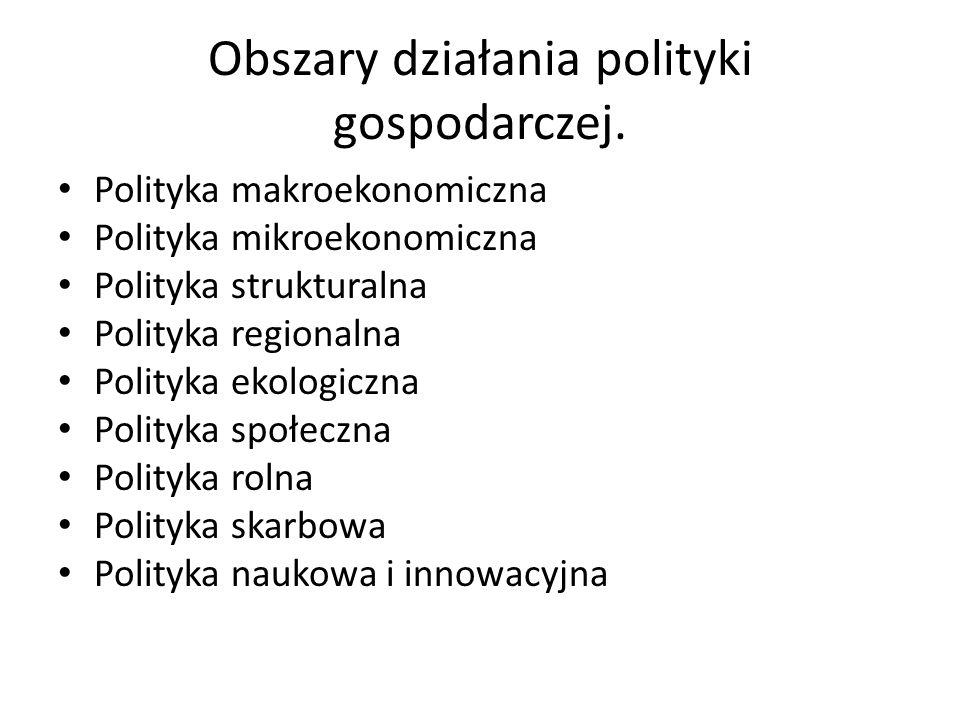 Obszary działania polityki gospodarczej. Polityka makroekonomiczna Polityka mikroekonomiczna Polityka strukturalna Polityka regionalna Polityka ekolog