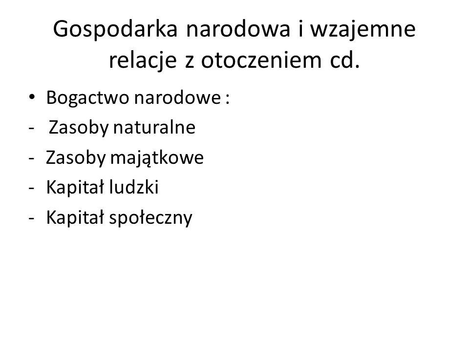 Gospodarka narodowa i wzajemne relacje z otoczeniem cd. Bogactwo narodowe : - Zasoby naturalne -Zasoby majątkowe -Kapitał ludzki -Kapitał społeczny