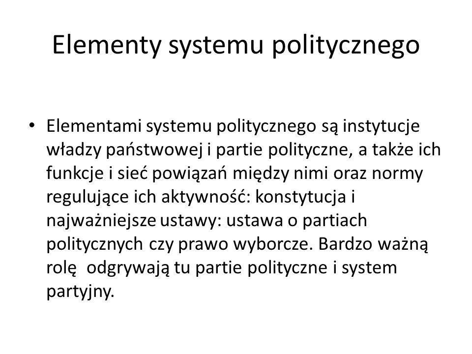Elementy systemu politycznego Elementami systemu politycznego są instytucje władzy państwowej i partie polityczne, a także ich funkcje i sieć powiązań