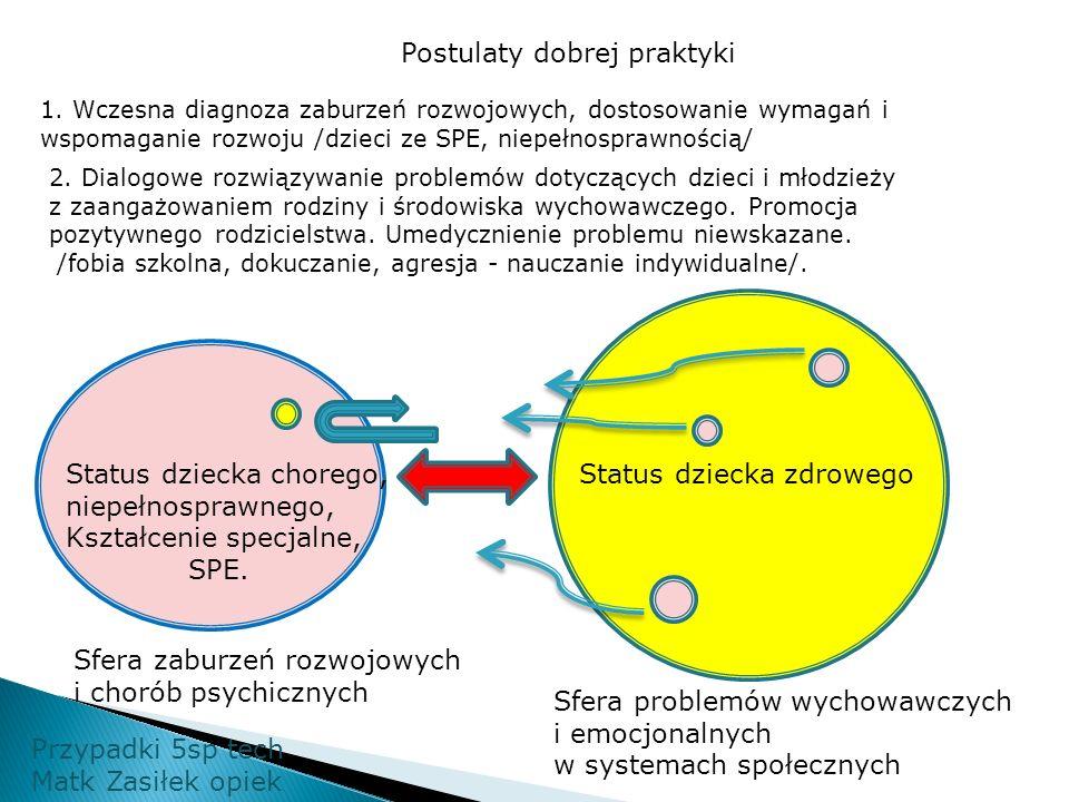 1. Wczesna diagnoza zaburzeń rozwojowych, dostosowanie wymagań i wspomaganie rozwoju /dzieci ze SPE, niepełnosprawnością/ Postulaty dobrej praktyki Sf