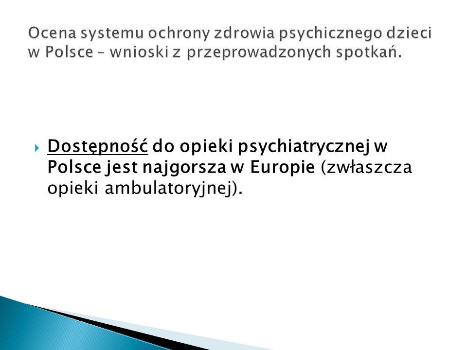 Dostępność do opieki psychiatrycznej w Polsce jest najgorsza w Europie (zwłaszcza opieki ambulatoryjnej).