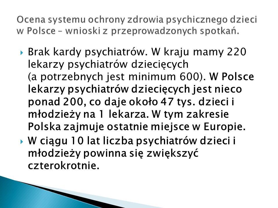 Brak kardy psychiatrów. W kraju mamy 220 lekarzy psychiatrów dziecięcych (a potrzebnych jest minimum 600). W Polsce lekarzy psychiatrów dziecięcych je