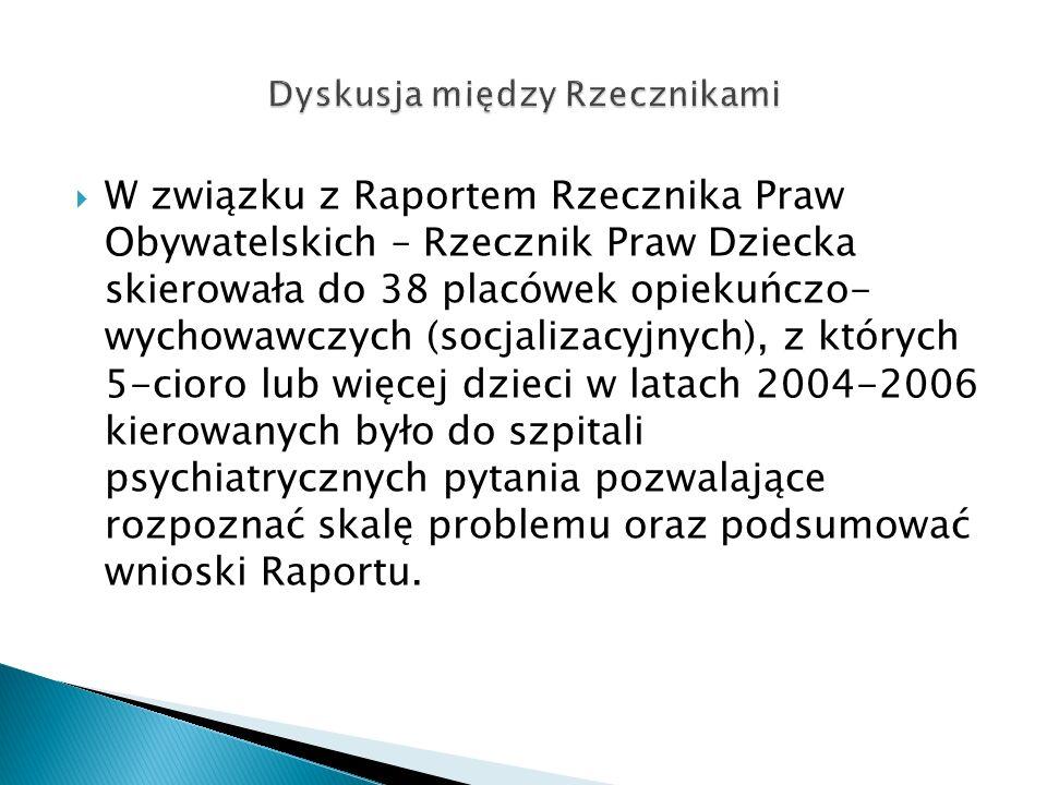 W związku z Raportem Rzecznika Praw Obywatelskich – Rzecznik Praw Dziecka skierowała do 38 placówek opiekuńczo- wychowawczych (socjalizacyjnych), z których 5-cioro lub więcej dzieci w latach 2004-2006 kierowanych było do szpitali psychiatrycznych pytania pozwalające rozpoznać skalę problemu oraz podsumować wnioski Raportu.