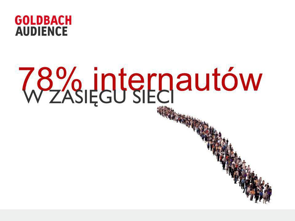 © 2012 Goldbach Audience17 / Dedykowany zespół sprzedaży odpowiedzialny za projektowanie kampanii niestandardowych, dopasowanych do oczekiwań klienta oraz consulting na każdym etapie realizacji.