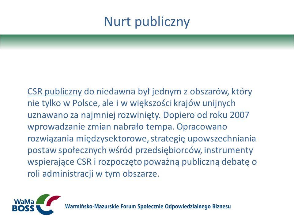 Nurt publiczny CSR publiczny do niedawna był jednym z obszarów, który nie tylko w Polsce, ale i w większości krajów unijnych uznawano za najmniej rozw