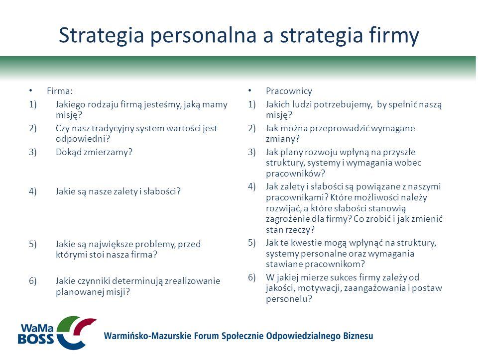 Strategia personalna a strategia firmy Firma: 1)Jakiego rodzaju firmą jesteśmy, jaką mamy misję? 2)Czy nasz tradycyjny system wartości jest odpowiedni