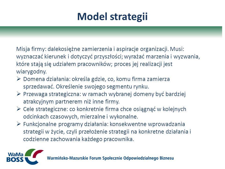 Model strategii Misja firmy: dalekosiężne zamierzenia i aspiracje organizacji. Musi: wyznaczać kierunek i dotyczyć przyszłości; wyrażać marzenia i wyz