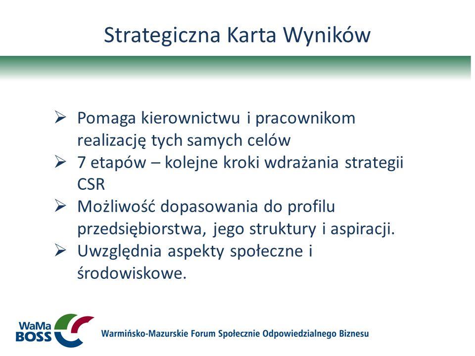 Strategiczna Karta Wyników Pomaga kierownictwu i pracownikom realizację tych samych celów 7 etapów – kolejne kroki wdrażania strategii CSR Możliwość d