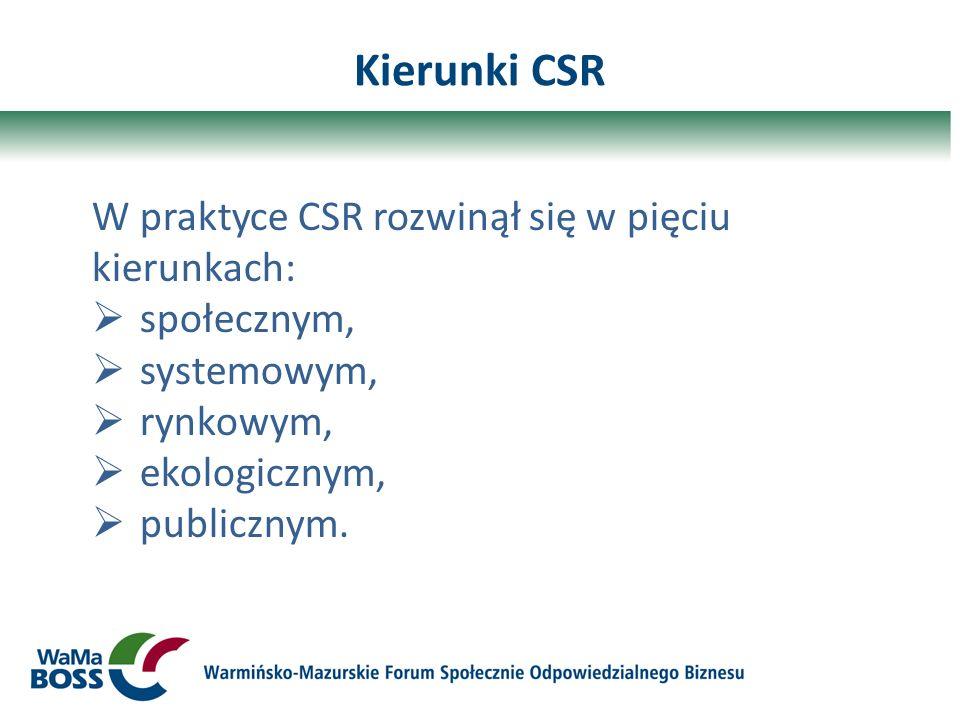 Kierunki CSR W praktyce CSR rozwinął się w pięciu kierunkach: społecznym, systemowym, rynkowym, ekologicznym, publicznym.