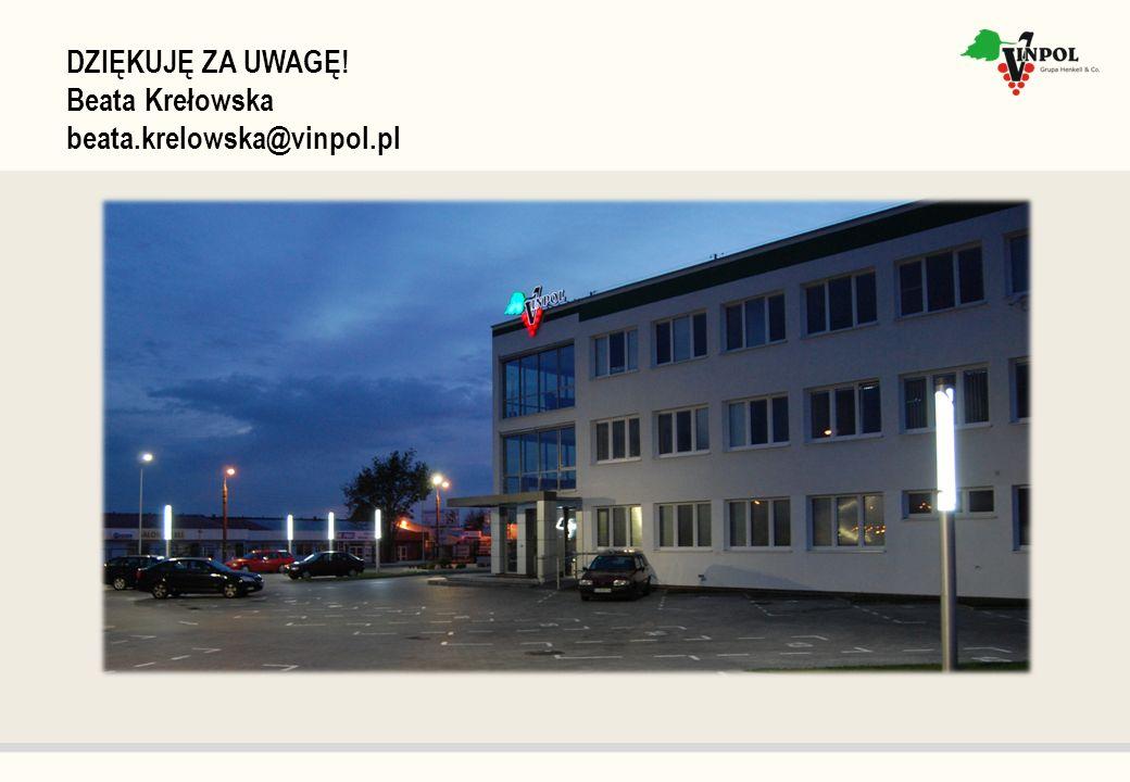 DZIĘKUJĘ ZA UWAGĘ! Beata Krełowska beata.krelowska@vinpol.pl