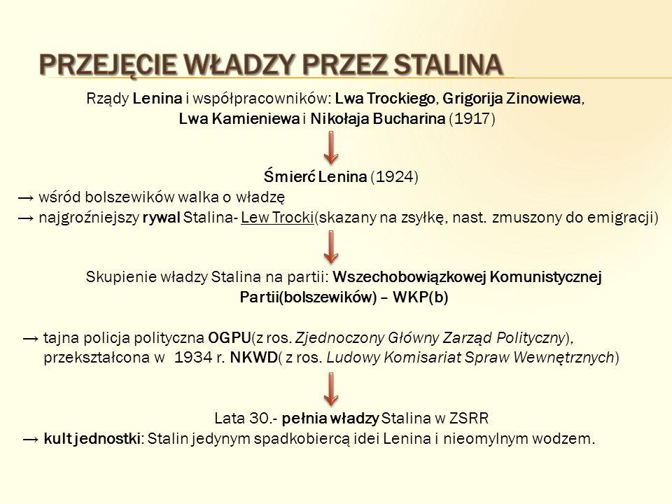 Rządy Lenina i współpracowników: Lwa Trockiego, Grigorija Zinowiewa, Lwa Kamieniewa i Nikołaja Bucharina (1917) Śmierć Lenina (1924) wśród bolszewików