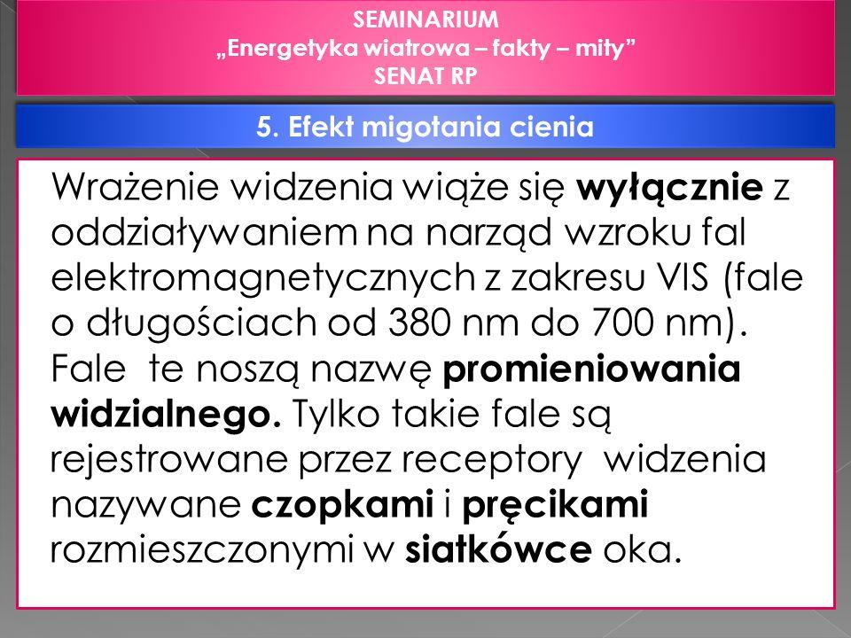 SEMINARIUM Energetyka wiatrowa – fakty – mity SENAT RP SEMINARIUM Energetyka wiatrowa – fakty – mity SENAT RP Wrażenie widzenia wiąże się wyłącznie z