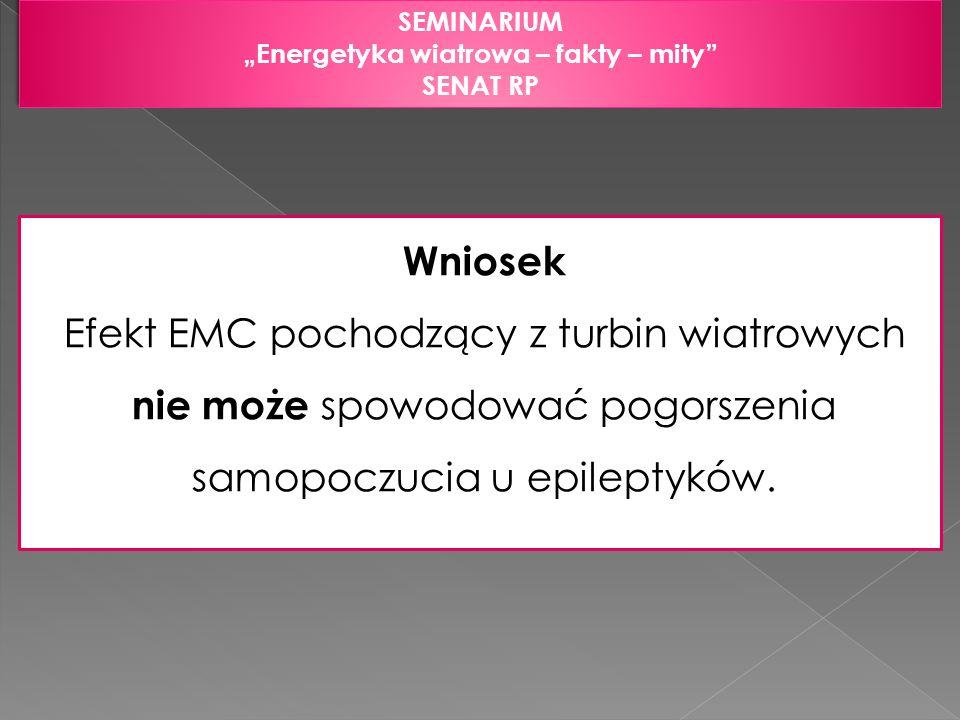 SEMINARIUM Energetyka wiatrowa – fakty – mity SENAT RP SEMINARIUM Energetyka wiatrowa – fakty – mity SENAT RP Wniosek Efekt EMC pochodzący z turbin wi