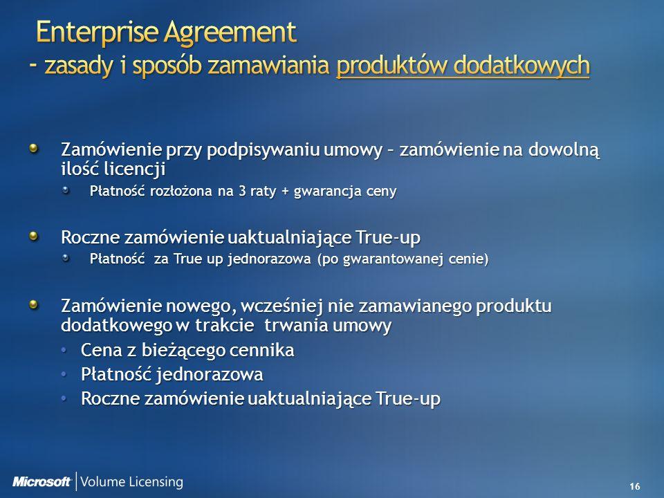 16 Zamówienie przy podpisywaniu umowy – zamówienie na dowolną ilość licencji Płatność rozłożona na 3 raty + gwarancja ceny Roczne zamówienie uaktualni