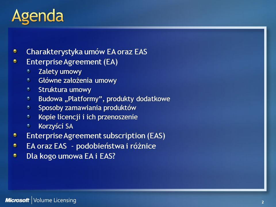 2 Charakterystyka umów EA oraz EAS Enterprise Agreement (EA) Zalety umowy Główne założenia umowy Struktura umowy Budowa Platformy, produkty dodatkowe