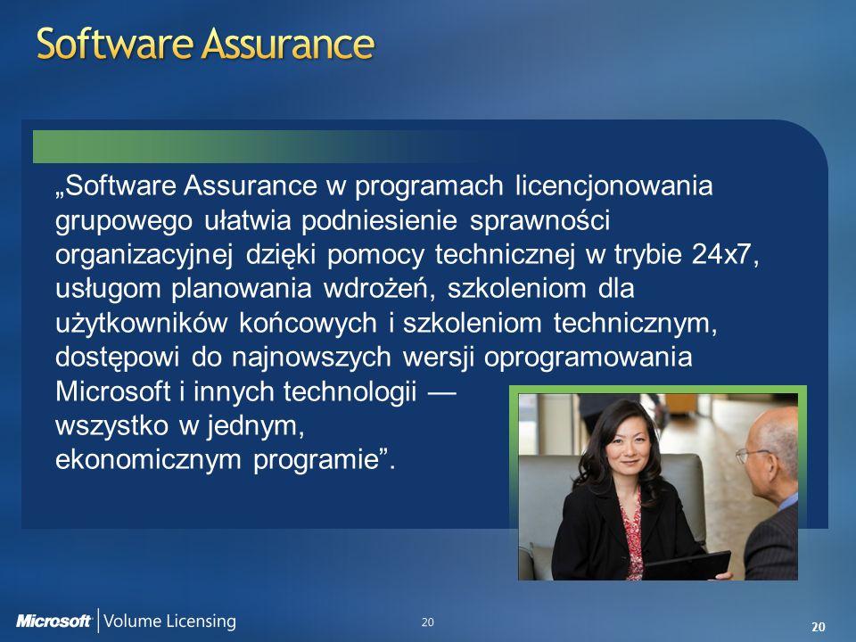 20 Software Assurance w programach licencjonowania grupowego ułatwia podniesienie sprawności organizacyjnej dzięki pomocy technicznej w trybie 24x7, u