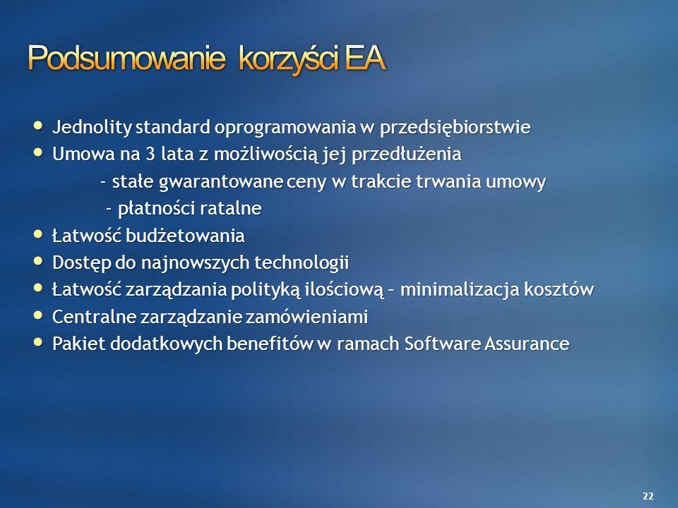 22 Jednolity standard oprogramowania w przedsiębiorstwie Jednolity standard oprogramowania w przedsiębiorstwie Umowa na 3 lata z możliwością jej przed