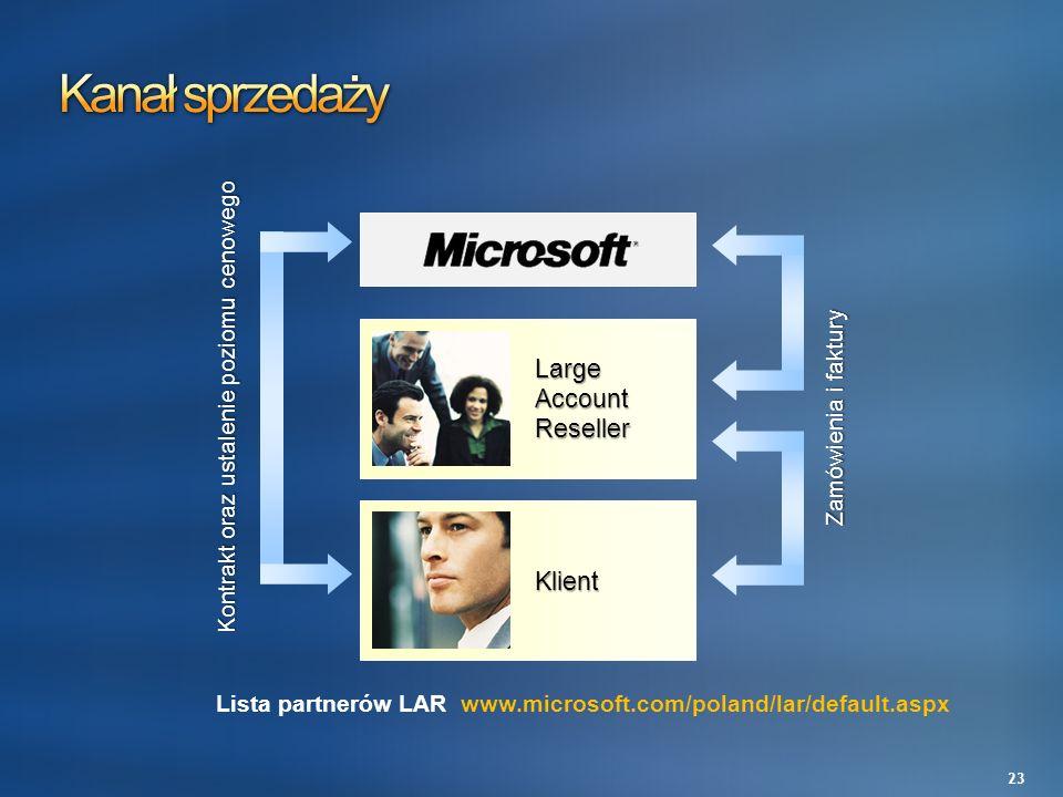 23 Zamówienia i faktury Kontrakt oraz ustalenie poziomu cenowego Large Account Reseller Klient Lista partnerów LAR www.microsoft.com/poland/lar/defaul