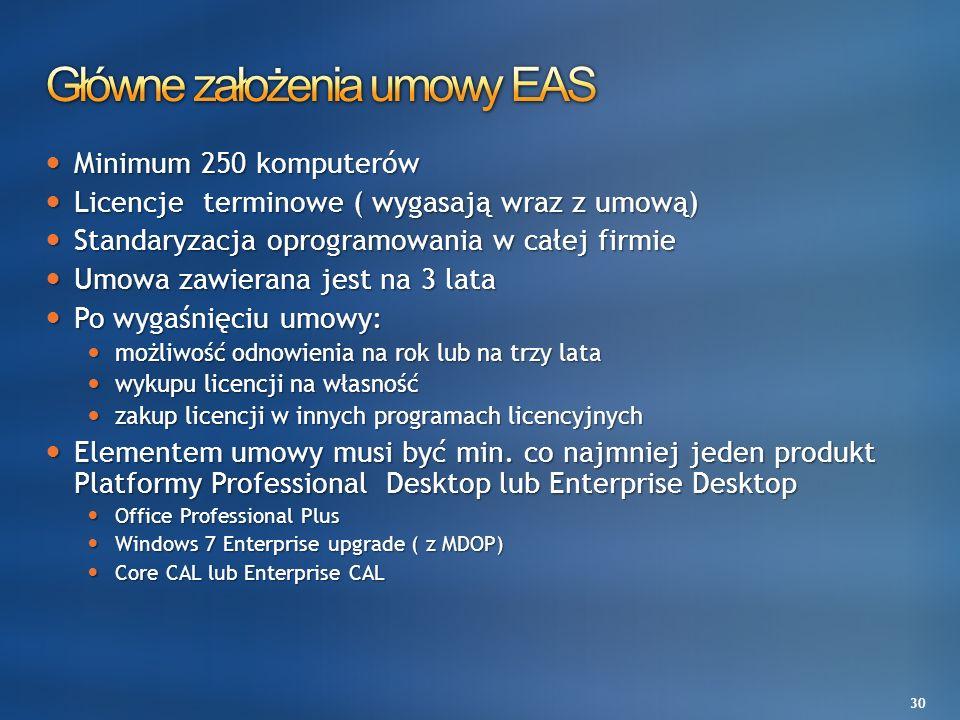 30 Minimum 250 komputerów Minimum 250 komputerów Licencje terminowe ( wygasają wraz z umową) Licencje terminowe ( wygasają wraz z umową) Standaryzacja