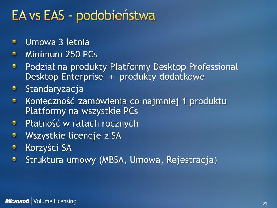 31 Umowa 3 letnia Minimum 250 PCs Podział na produkty Platformy Desktop Professional Desktop Enterprise + produkty dodatkowe Standaryzacja Konieczność