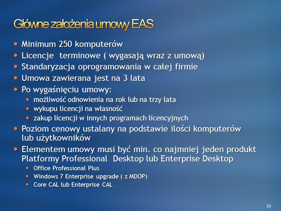 33 Minimum 250 komputerów Minimum 250 komputerów Licencje terminowe ( wygasają wraz z umową) Licencje terminowe ( wygasają wraz z umową) Standaryzacja