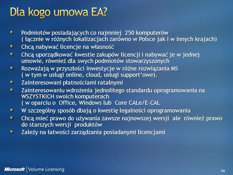 34 Podmiotów posiadających co najmniej 250 komputerów ( łącznie w różnych lokalizacjach zarówno w Polsce jak i w innych krajach) Chcą nabywać licencje