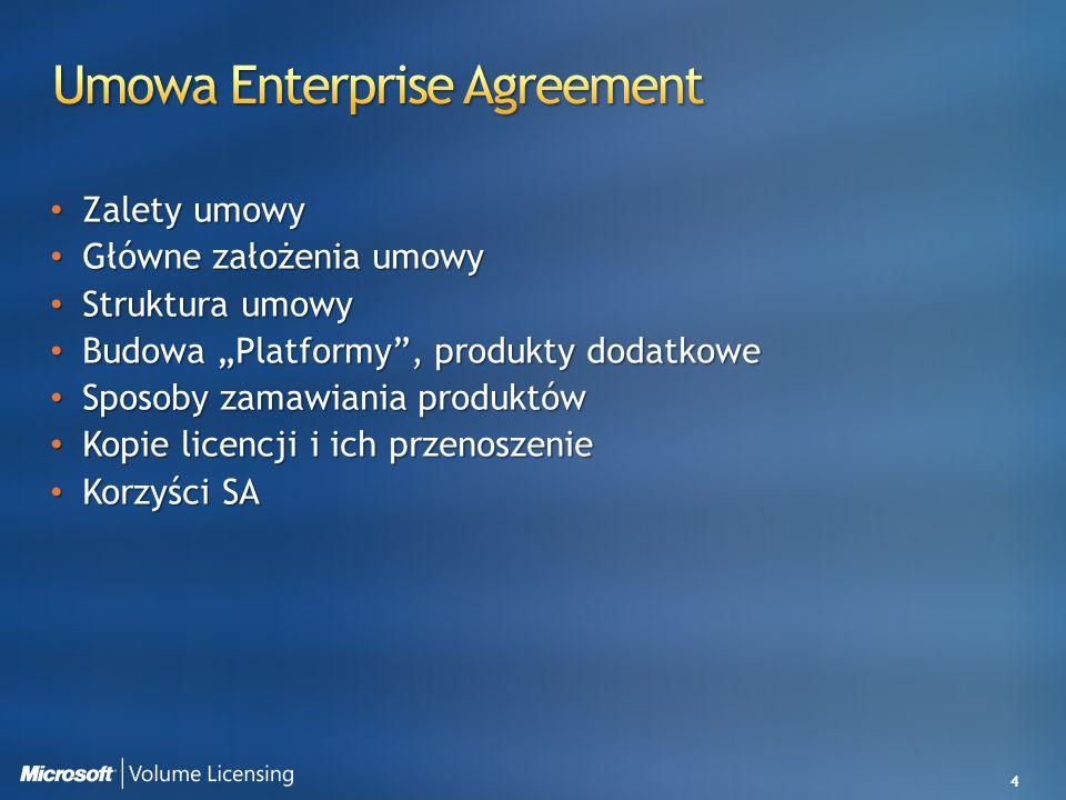 4 Zalety umowy Zalety umowy Główne założenia umowy Główne założenia umowy Struktura umowy Struktura umowy Budowa Platformy, produkty dodatkowe Budowa