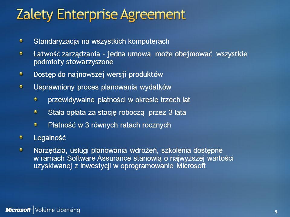 5 Standaryzacja na wszystkich komputerach Łatwość zarządzania – jedna umowa może obejmować wszystkie podmioty stowarzyszone Dostęp do najnowszej wersj