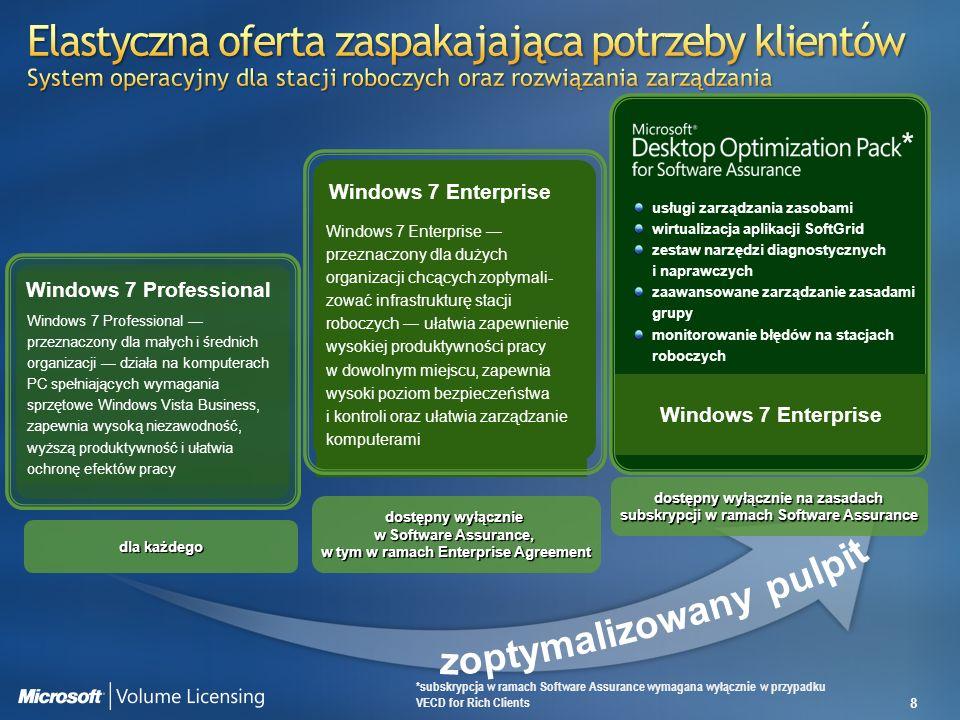 8 Windows 7 Professional Windows 7 Professional przeznaczony dla małych i średnich organizacji działa na komputerach PC spełniających wymagania sprzęt