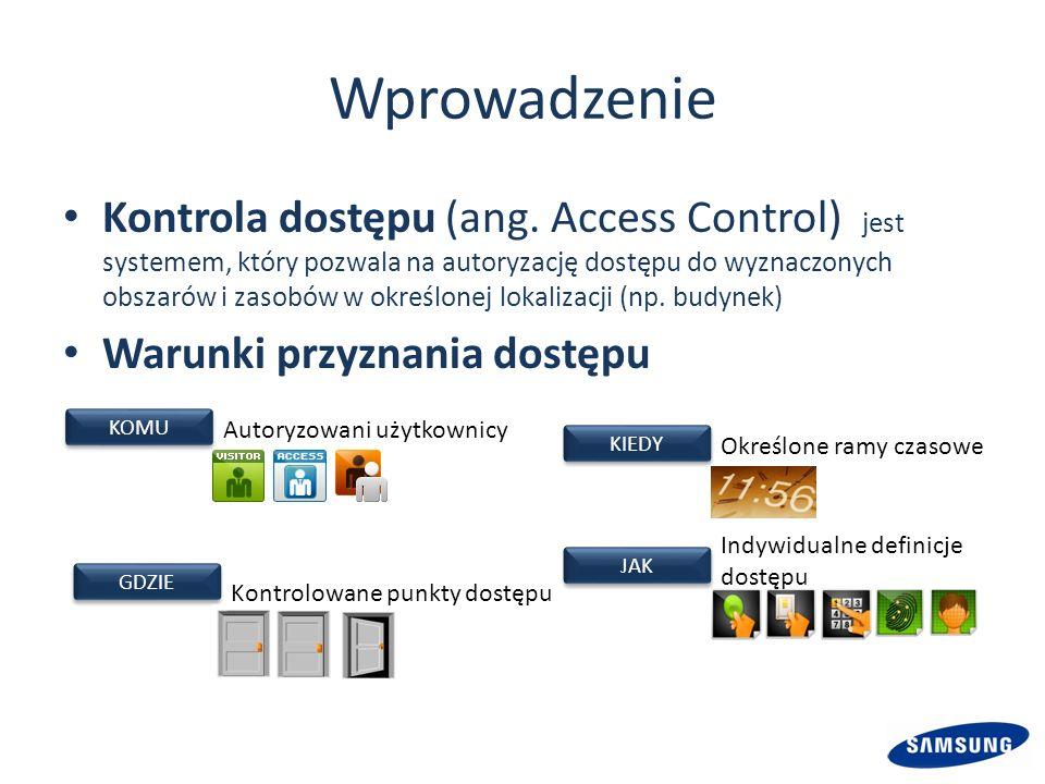 Wprowadzenie Kontrola dostępu (ang.