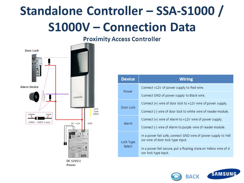 Standalone Controller – SSA-S1000 / S1000V – Connection Data Proximity Access Controller Door Lock Alarm Device DC 12V(+) Power DeviceWiring Power Con