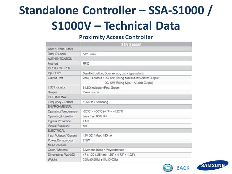 Standalone Controller – SSA-S1000 / S1000V – Technical Data Proximity Access Controller BACK