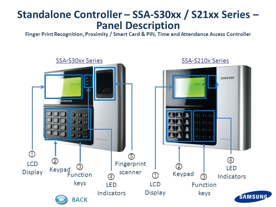 SSA-S30xx SeriesSSA-S210x Series LCD Display Keypad Function keys LED Indicators Fingerprint scanner LCD Display Keypad Function keys LED Indicators SSA-S30xx / SSA-S210x Standalone Controller Standalone Controller – SSA-S30xx / S21xx Series – Panel Description Finger Print Recognition, Proximity / Smart Card & PIN, Time and Attendance Access Controller BACK