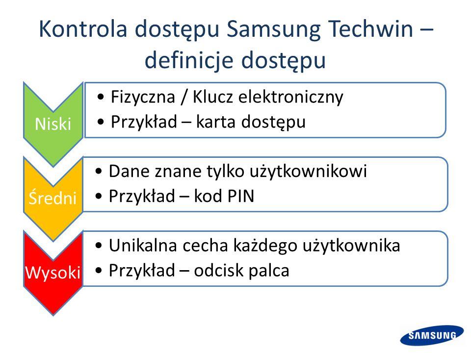 Kontrola dostępu Samsung Techwin – definicje dostępu Niski Fizyczna / Klucz elektroniczny Przykład – karta dostępu Średni Dane znane tylko użytkownikowi Przykład – kod PIN Wysoki Unikalna cecha każdego użytkownika Przykład – odcisk palca