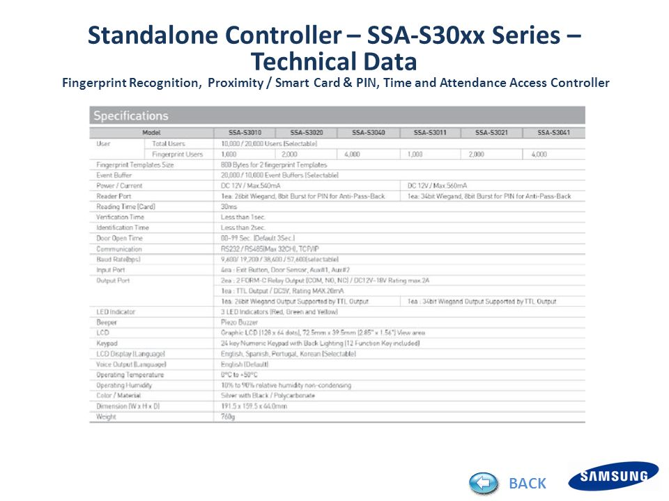 SSA-S30xx / SSA-S210x Standalone Controller Standalone Controller – SSA-S30xx Series – Technical Data Fingerprint Recognition, Proximity / Smart Card