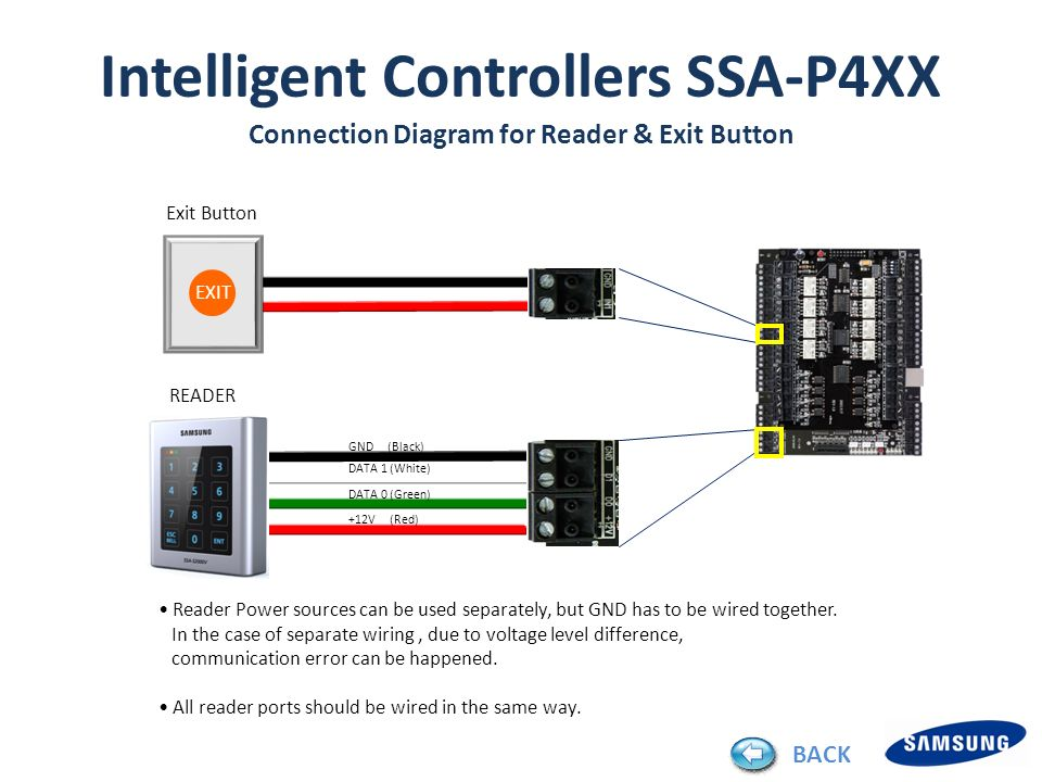 SSA-P42xx / P40xx Control Panel Reader Power sources can be used separately, but GND has to be wired together. In the case of separate wiring, due to