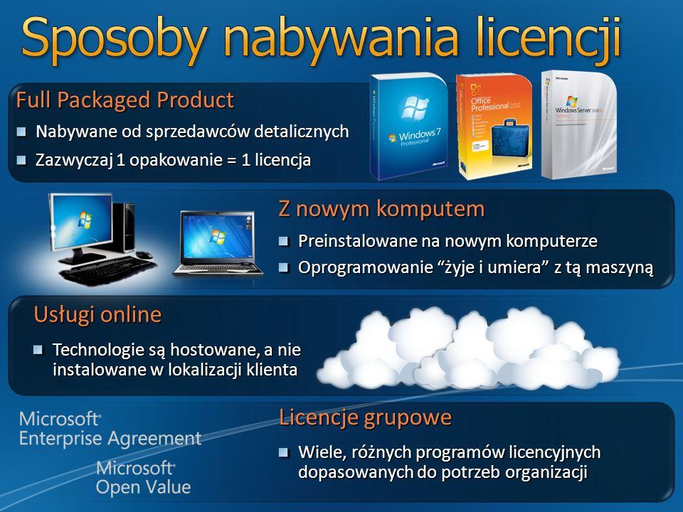 Full Packaged Product Nabywane od sprzedawców detalicznych Zazwyczaj 1 opakowanie = 1 licencja Z nowym komputem Preinstalowane na nowym komputerze Opr