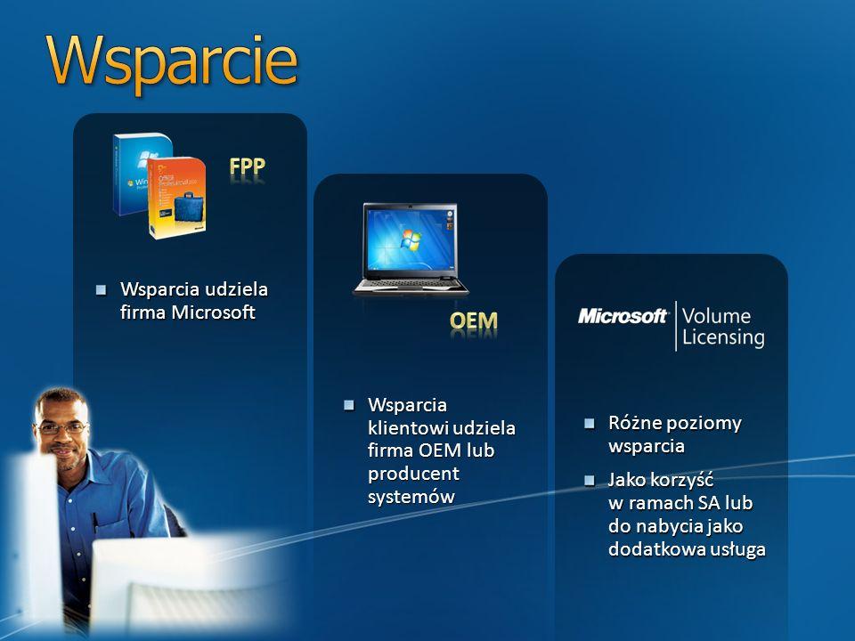 Wsparcia udziela firma Microsoft Wsparcia klientowi udziela firma OEM lub producent systemów Różne poziomy wsparcia Jako korzyść w ramach SA lub do na