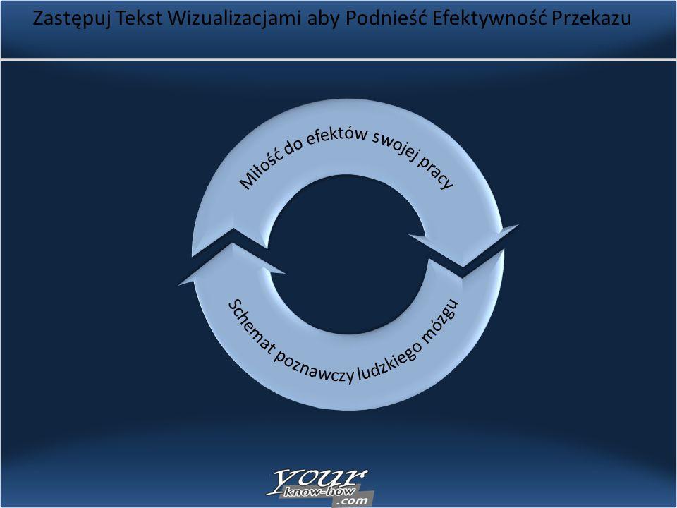 Zastępuj Tekst Wizualizacjami aby Podnieść Efektywność Przekazu