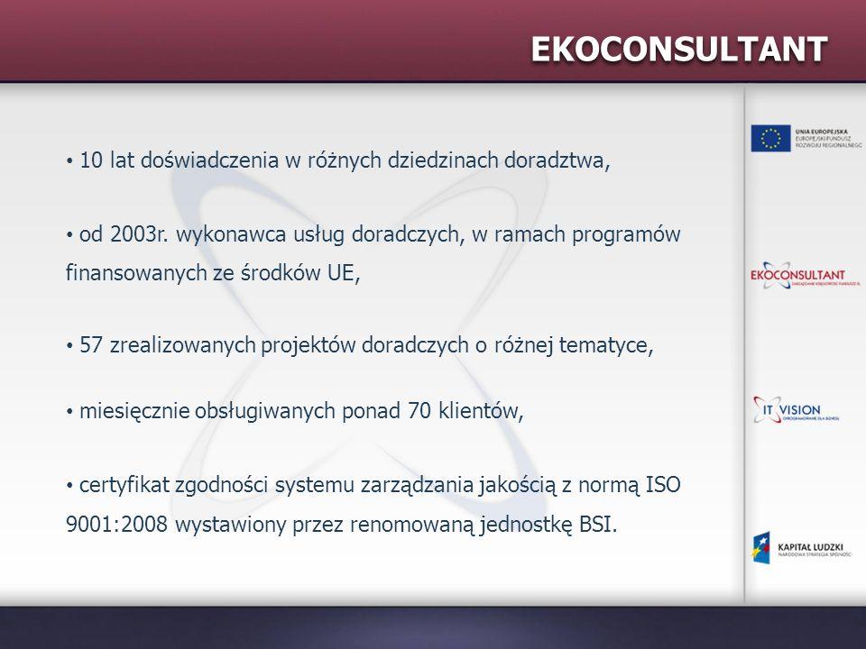 EKOCONSULTANT 10 lat doświadczenia w różnych dziedzinach doradztwa, od 2003r. wykonawca usług doradczych, w ramach programów finansowanych ze środków