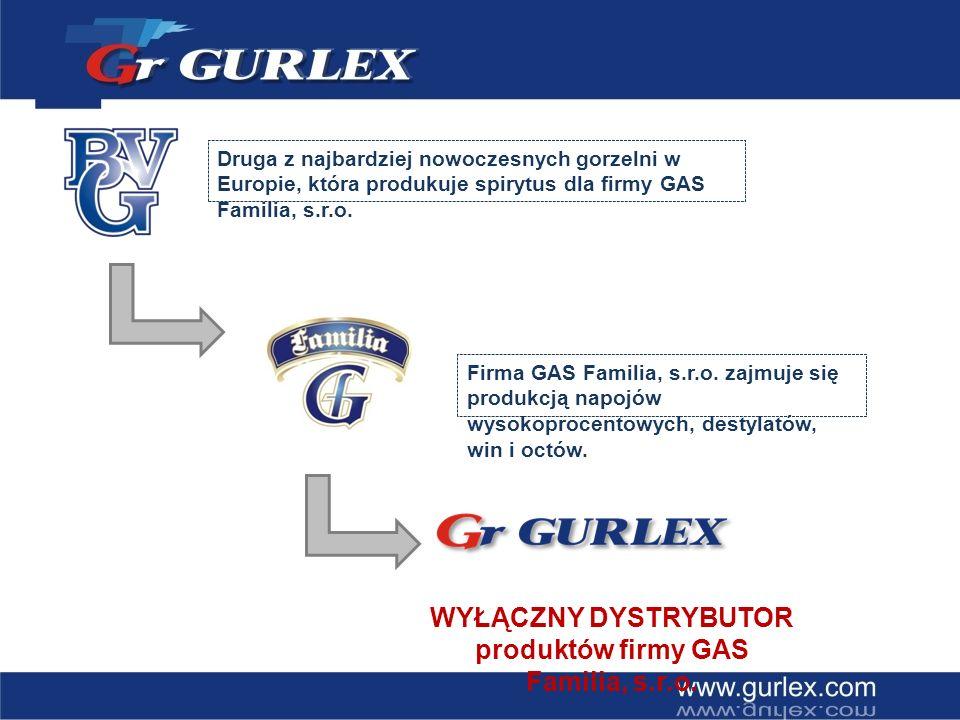 GAS Familia s.r.o.GAS Familia s.r.o.