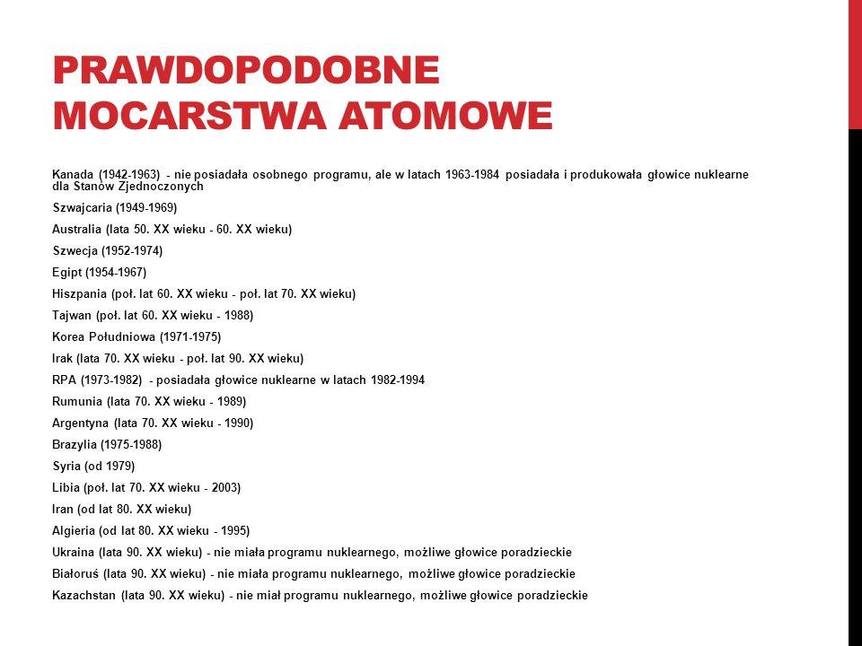 PRAWDOPODOBNE MOCARSTWA ATOMOWE Kanada (1942-1963) - nie posiadała osobnego programu, ale w latach 1963-1984 posiadała i produkowała głowice nuklearne