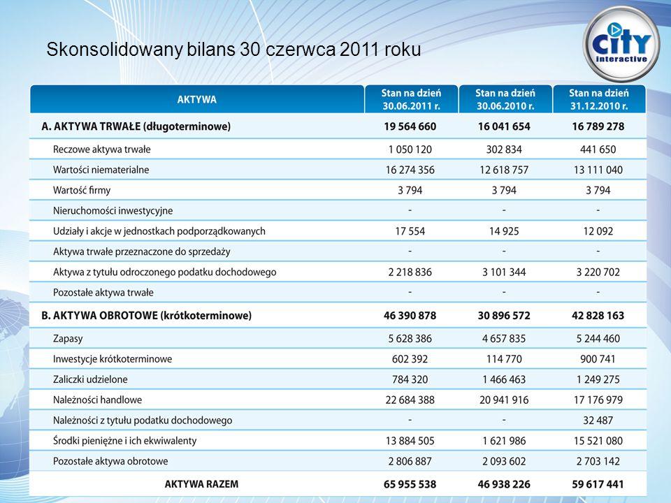 Skonsolidowany bilans 30 czerwca 2011 roku